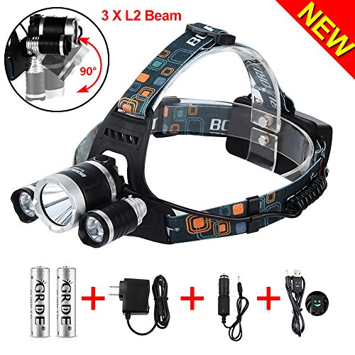 5000 Lumens Max Headlamp Grde 3 LED 4 Modes headlight Hands-free water-resistant Flashlight Power Bank Rechargeable Led headlamp for Outdoor Sports with 2 Lithium Batteries RJ5000